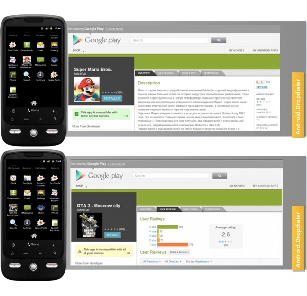 Android.Dropdialer virus