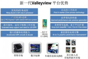 Intel ValleyView Atom