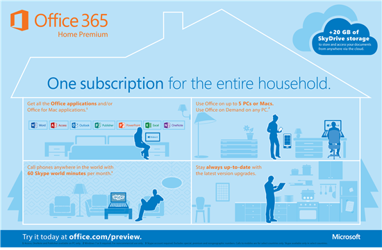 Microsoft Office 2013 and Office 365