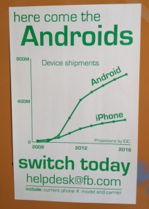 Facebook said shift to Android