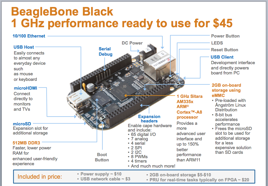 BeagleBone Black Linux PC with1GHz ARM CPU, 512MB RAM for $45: Learn programming