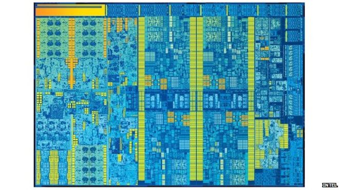What is Sky Lake set of processors from Intel?