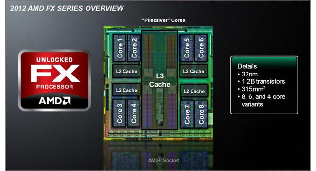 AMD Vishera FX-4300, FX-6300, FX-8320, FX-8350