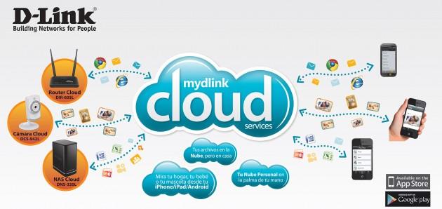 D-Link mydlink Cloud Services